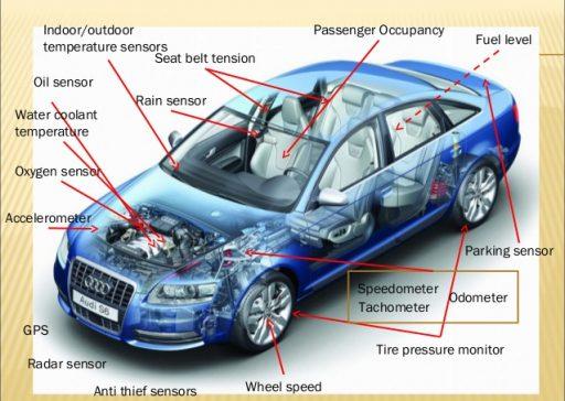 sensors-in-automobiles-2-638